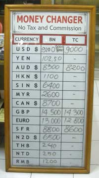 exchange_rate100128.jpg