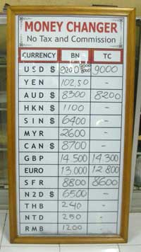 exchange_rate100129.jpg