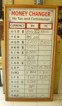exchange_rate100429.jpg