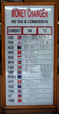 exchange_rate101228.jpg