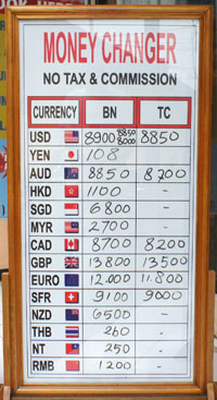 exchange_rate110127.jpg