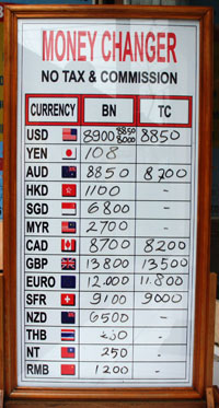 exchange_rate110128.jpg